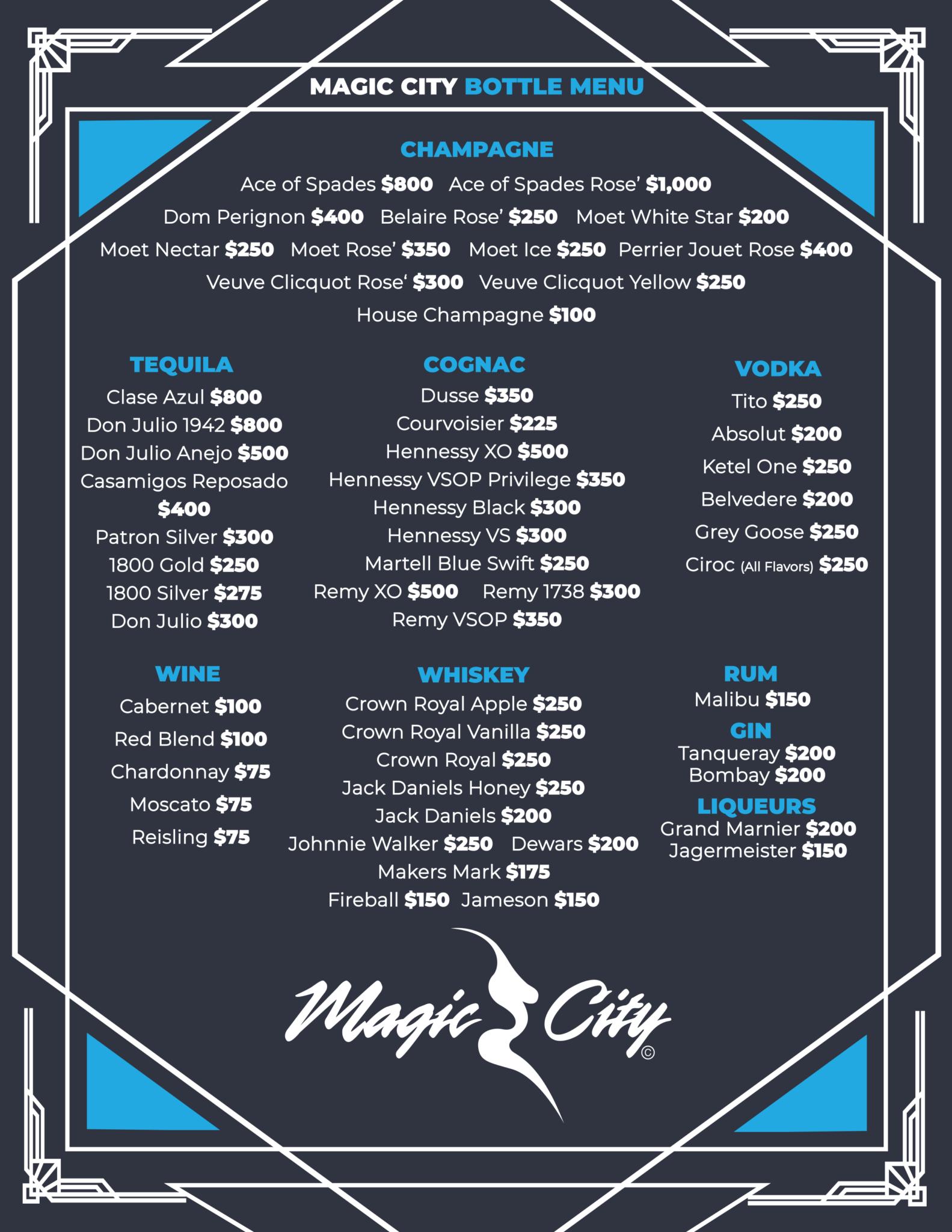 Menu Magic City Kitchen